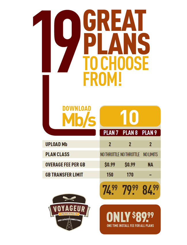 19 Great Plans: 10 Mb/s