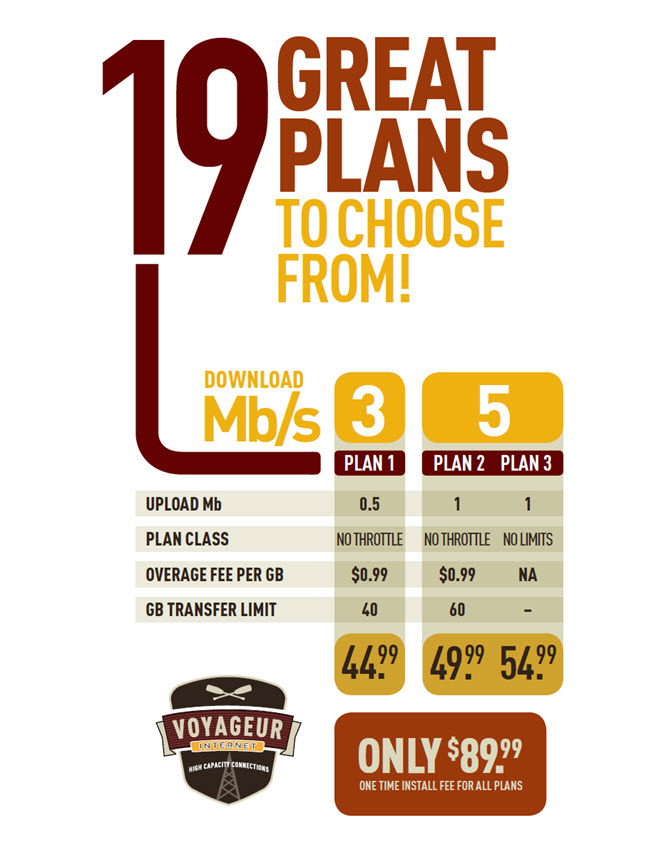 19 Great Plans: 3 - 5 Mb/s