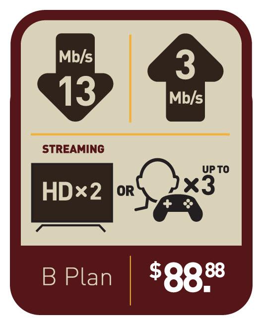 Voyageur Internet | Plan B
